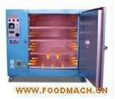 上市1A恒温烘箱 鼓风干燥箱 实验烘箱
