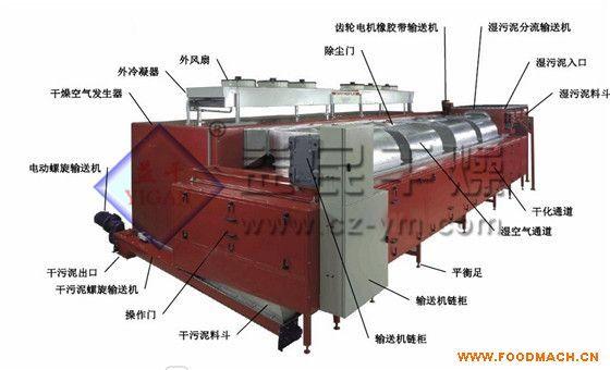 菌渣(污泥)带式干化机
