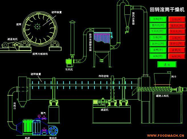 厂家供应硫铵回转滚筒干燥机
