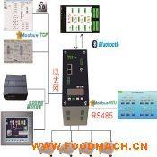 ID551PN过程控制仪表,单网口双网口,4路秤接口